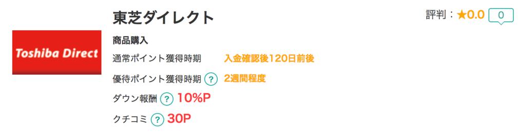f:id:ishimotohiroaki:20180114095207p:plain