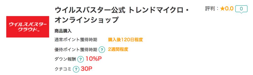 f:id:ishimotohiroaki:20180214101129p:plain